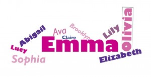 Girls Names Featured Image