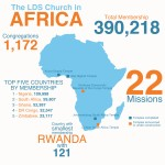 Unto all the world: The LDS Church's growth in Africa