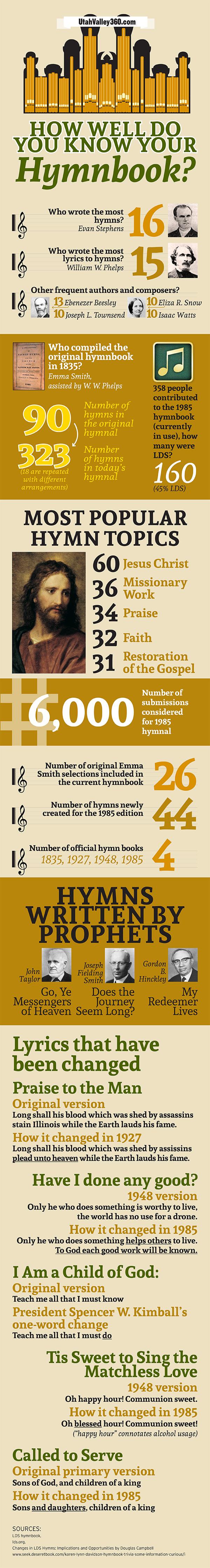 hymnbook-infographic-hr
