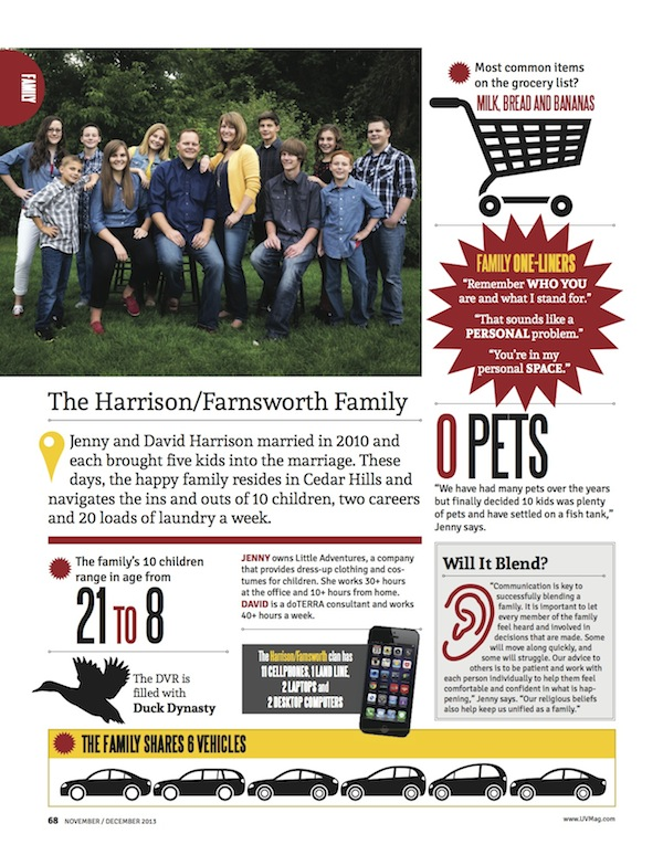 Harrison:Farnsworth Family
