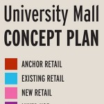 University Mall development set for public hearing, vote on Tuesday