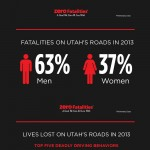 No seat belt leading cause of death in 2013 fatal crashes in Utah