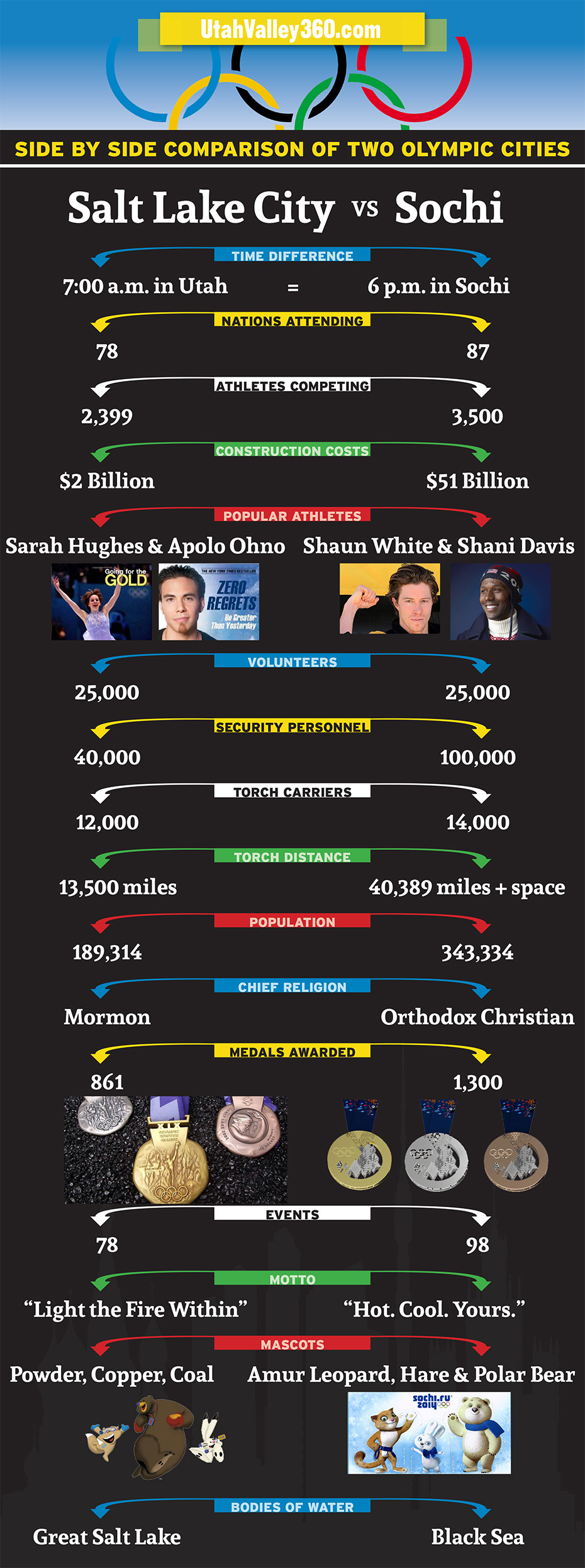 olympic-infograph