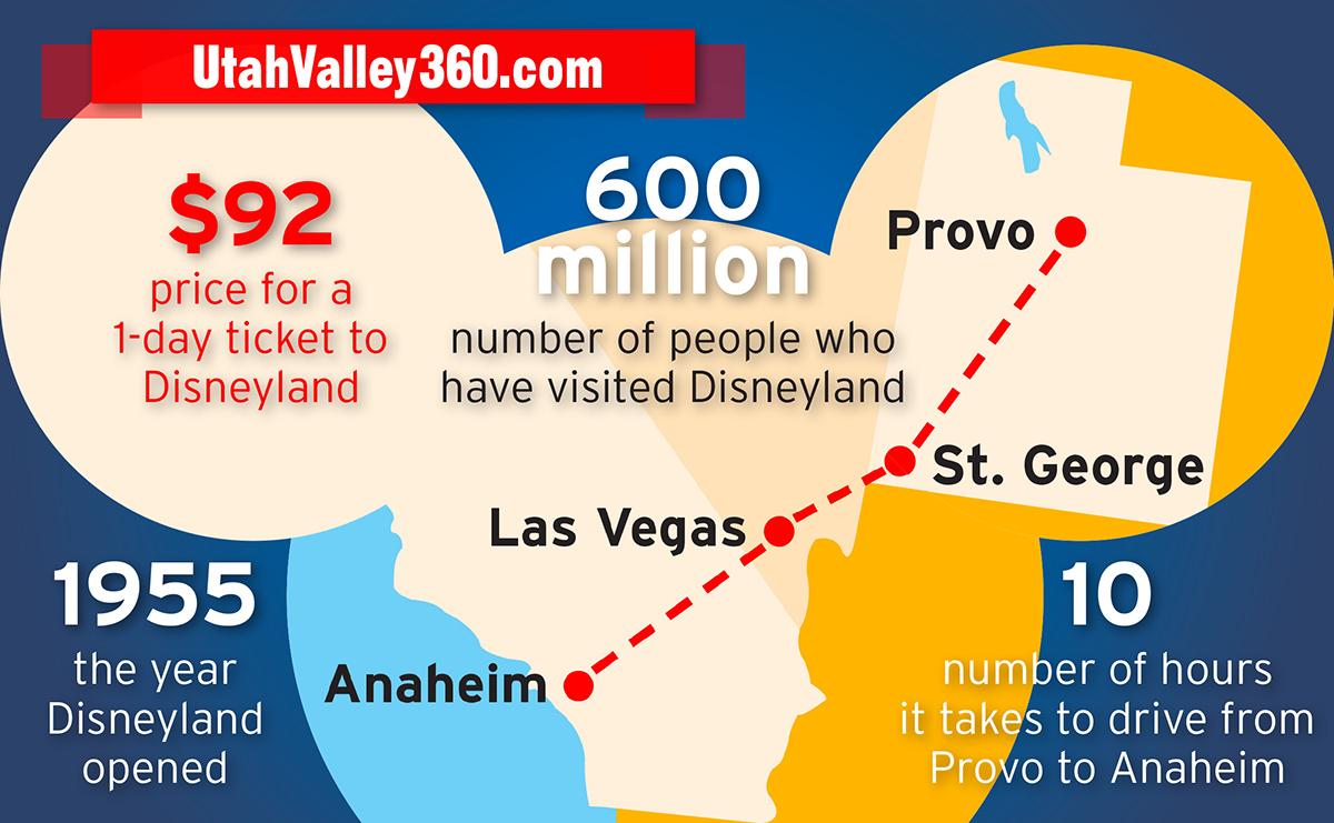 disneyland infographic-s