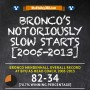 bronco-slow-starts-sq
