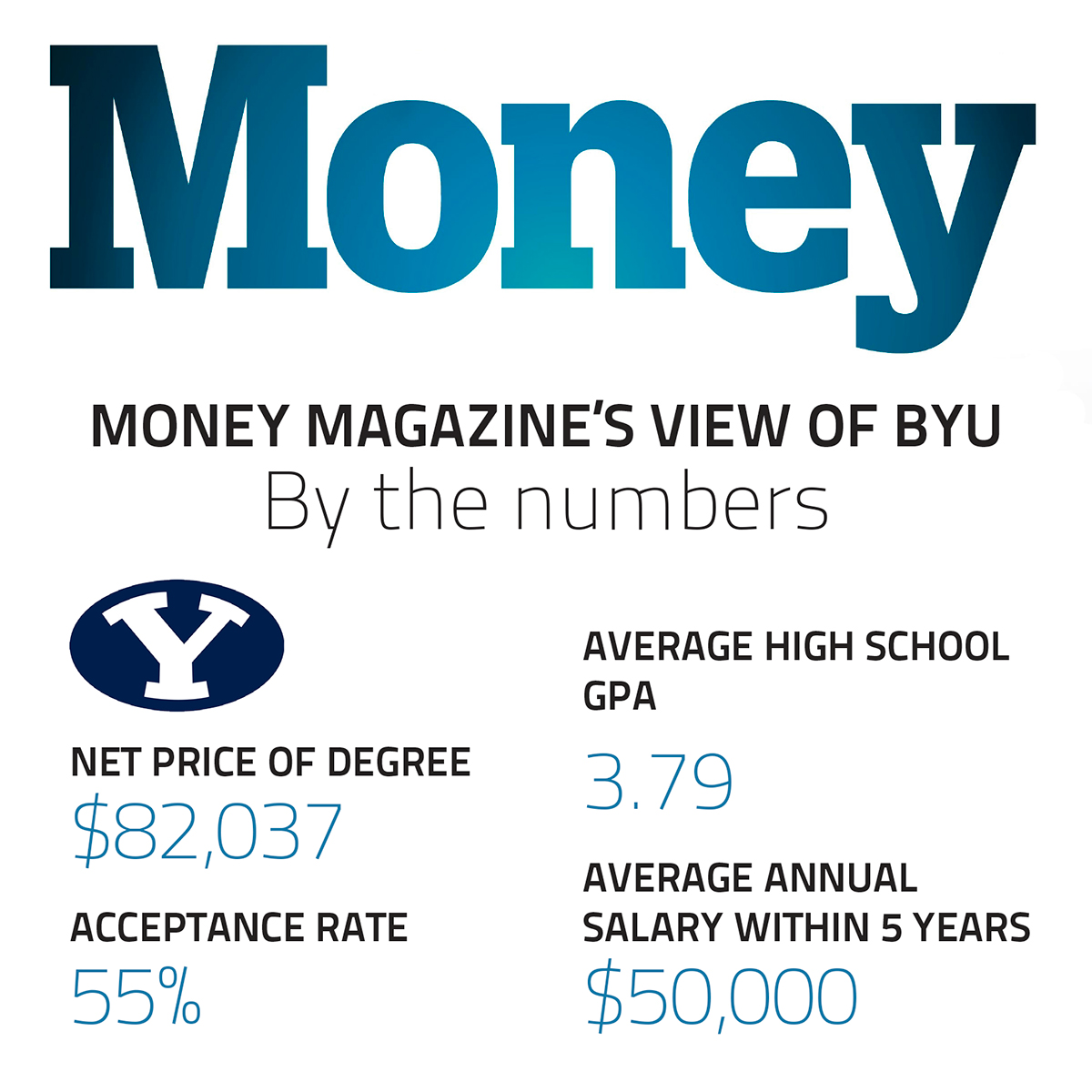 money-magazine-byu