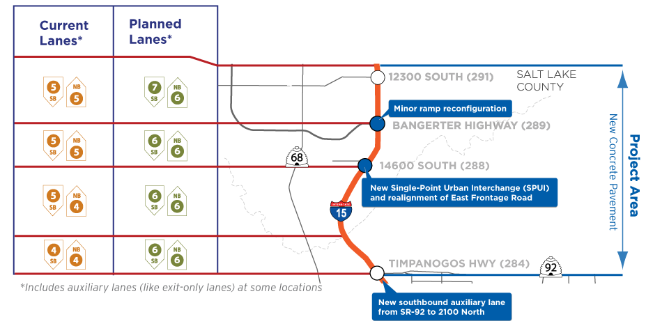 (Image courtesy UDOT)