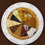 BYU buildings plan hilarious Thanksgiving meal on Twitter