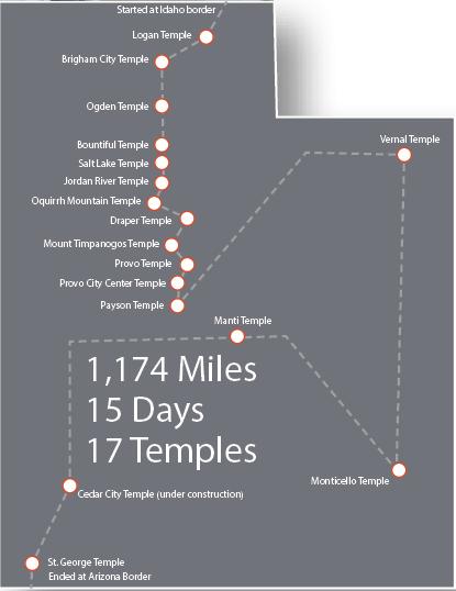 Temple biker schedule