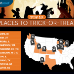 Orem ranked No. 2 best city for trick-or-treating in 2016