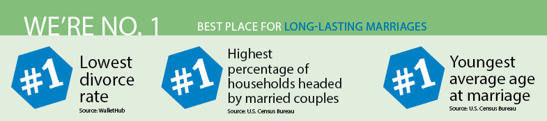 We're No. 1: Marriages