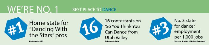 We're No. 1 Dancing