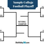 Proposed college football re-alignment: Creating a true National Champion