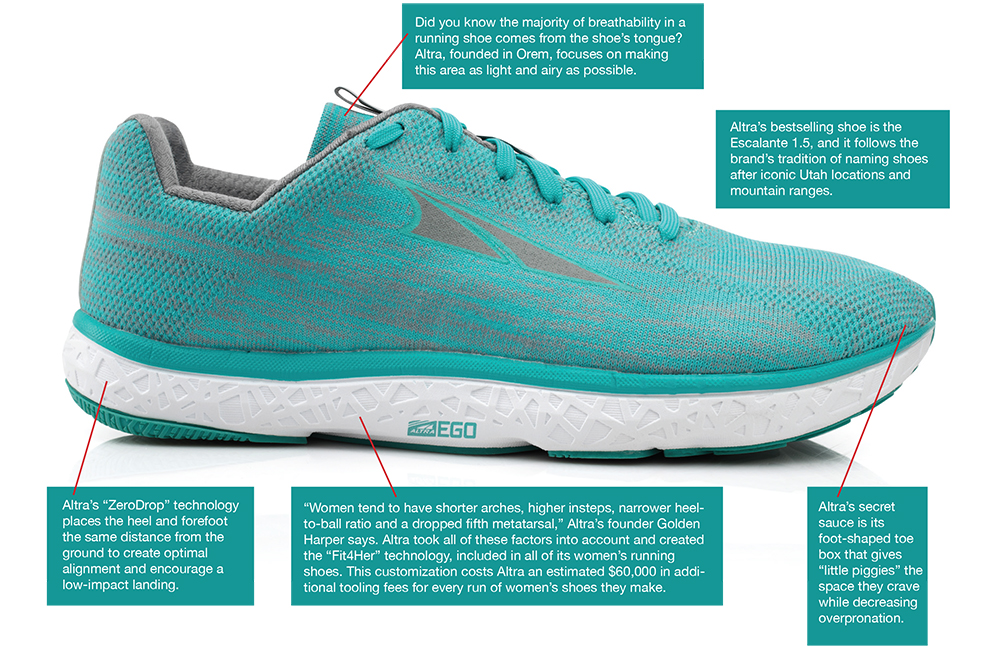 detailing 973cc 2f474 Toe- To-Toe: Altra Running kicks run-of-the-mill running ...